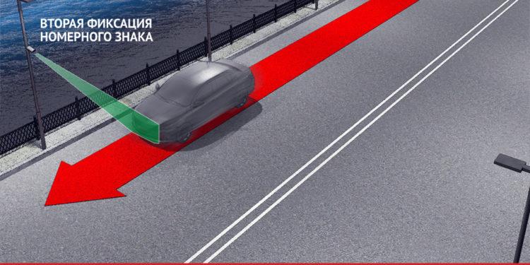 ПО для измерения средней скорости транспортного средства